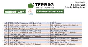 Pokalfinale der D-Jugend in Marpingen !