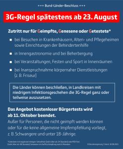 3G-Regeln !